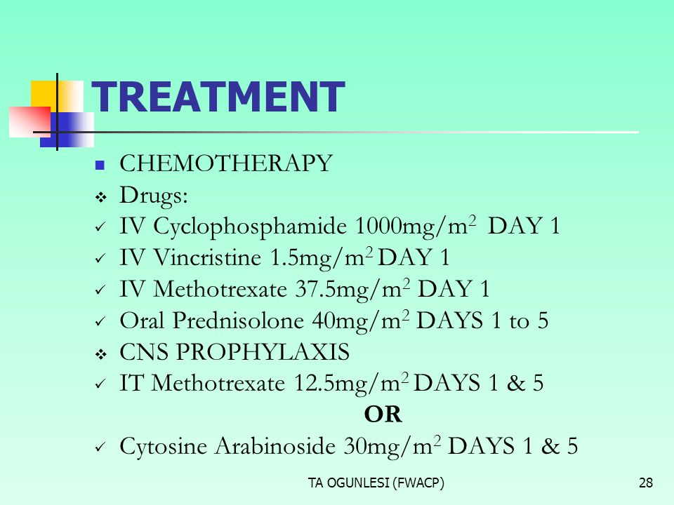 TREATMENT CHEMOTHERAPY Drugs: IV Cyclophosphamide 1000mg/m2 DAY 1