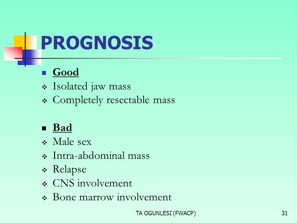 PROGNOSIS Good Isolated jaw mass Completely resectable mass Bad