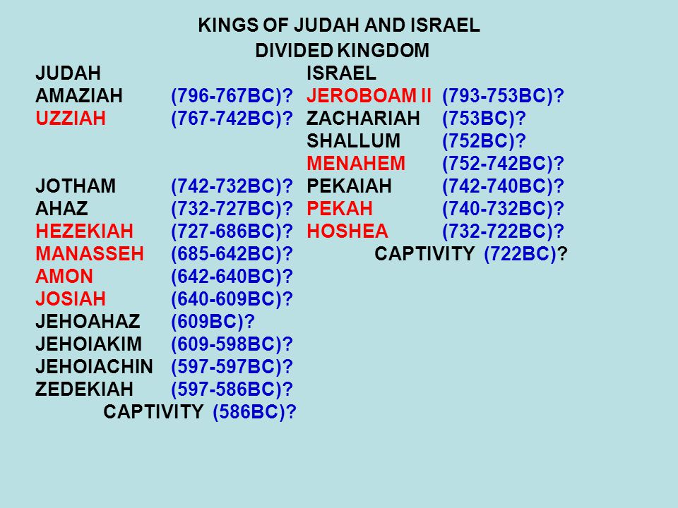 KINGS OF JUDAH AND ISRAEL