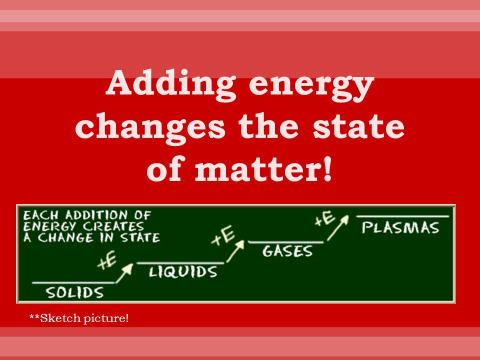 Adding energy changes the state of matter!