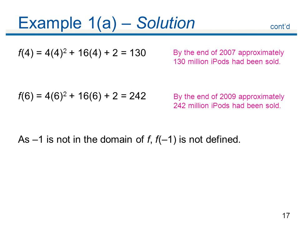 Example 1(a) – Solution f (4) = 4(4)2 + 16(4) + 2 = 130