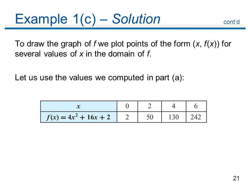 Example 1(c) – Solution cont'd. To draw the graph of f we plot points of the form (x, f (x)) for several values of x in the domain of f.