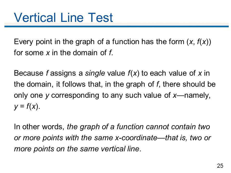 Vertical Line Test Every point in the graph of a function has the form (x, f (x)) for some x in the domain of f.