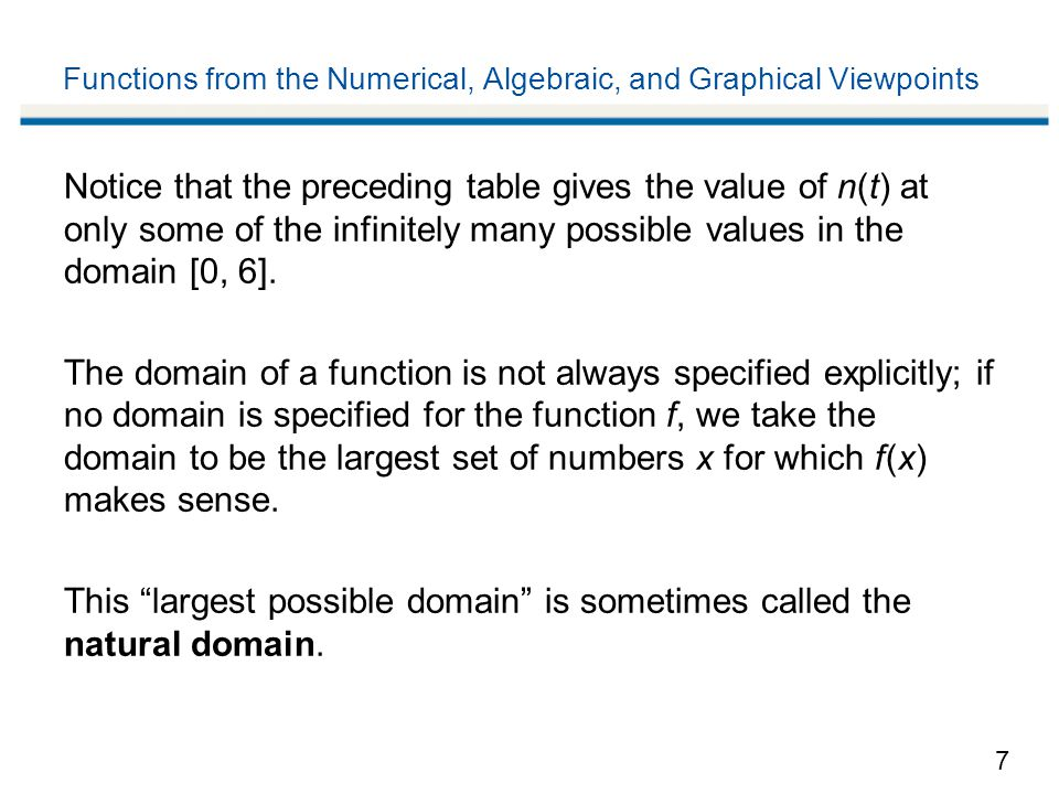 Functions from the Numerical, Algebraic, and Graphical Viewpoints