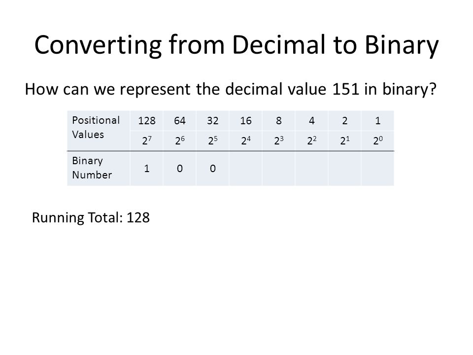 Converting from Decimal to Binary