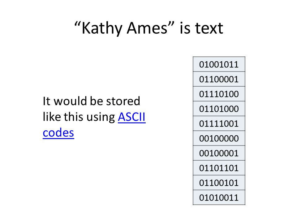 Kathy Ames is text It would be stored like this using ASCII codes