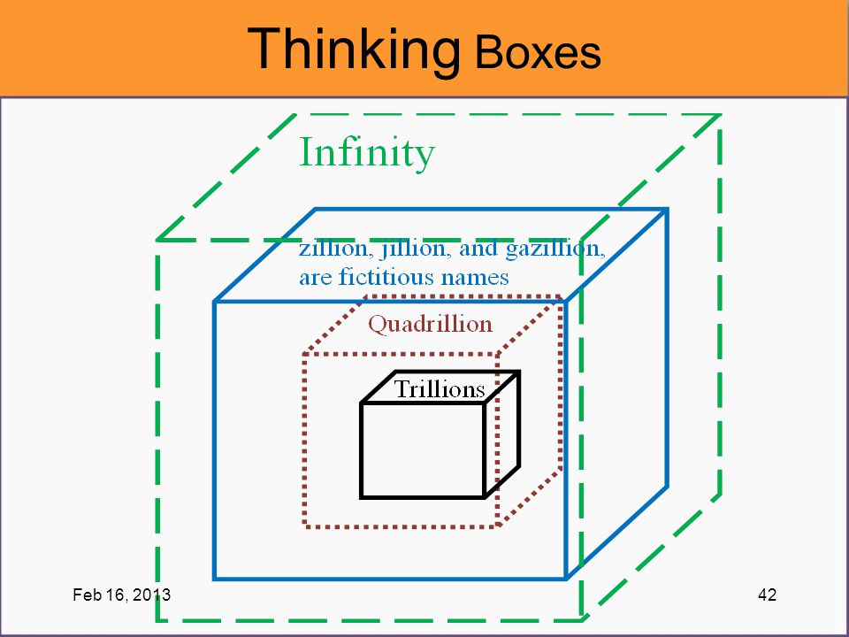 Thinking Boxes Feb 16, 2013 42