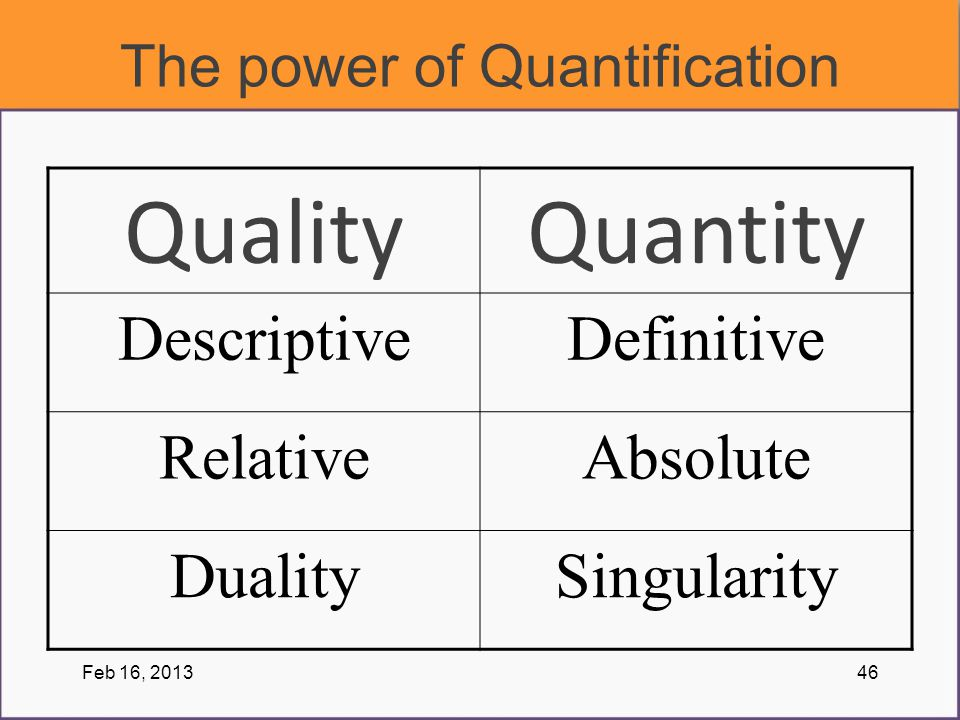 The power of Quantification