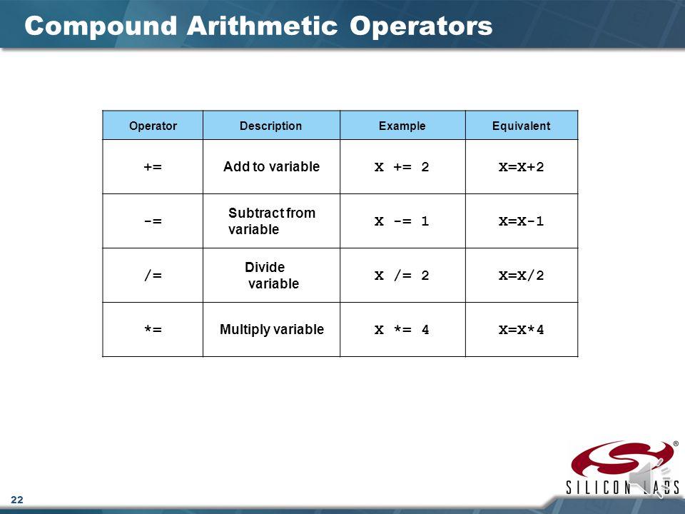 Compound Arithmetic Operators