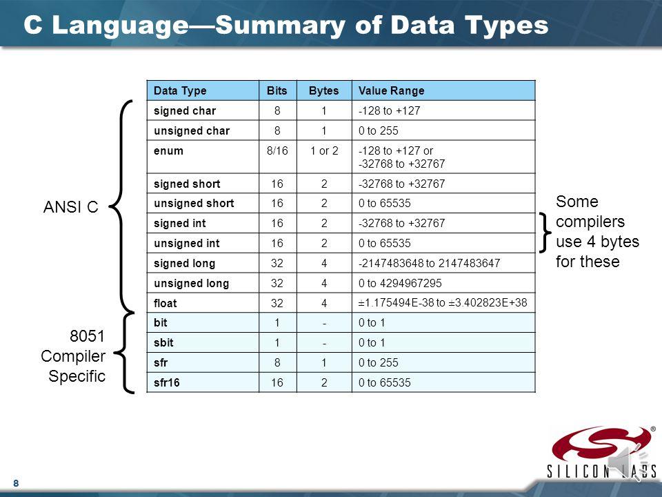 C Language—Summary of Data Types