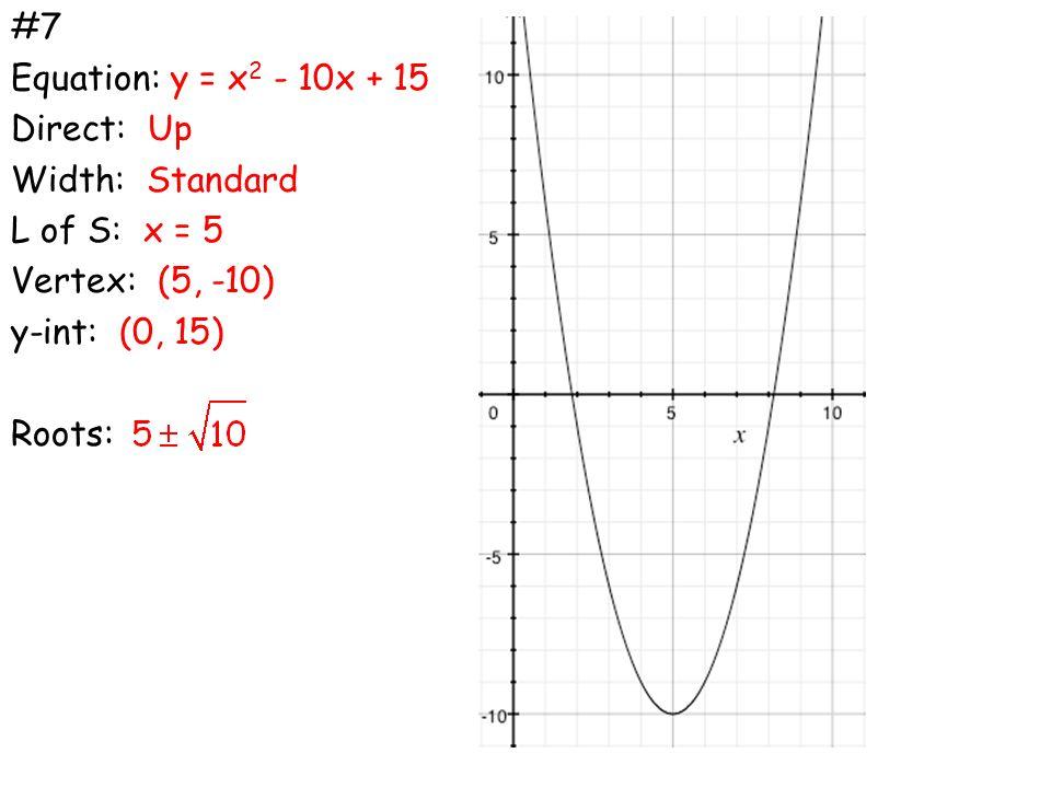 #7 Equation: y = x2 - 10x + 15. Direct: Up. Width: Standard. L of S: x = 5. Vertex: (5, -10)