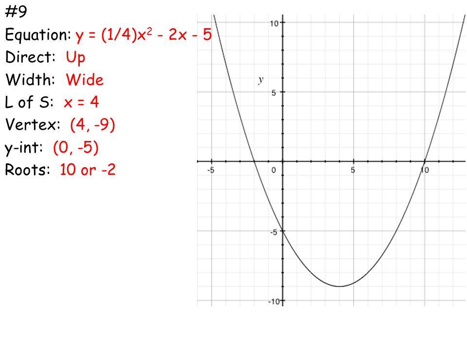 #9 Equation: y = (1/4)x2 - 2x - 5. Direct: Up. Width: Wide. L of S: x = 4. Vertex: (4, -9) y-int: (0, -5)