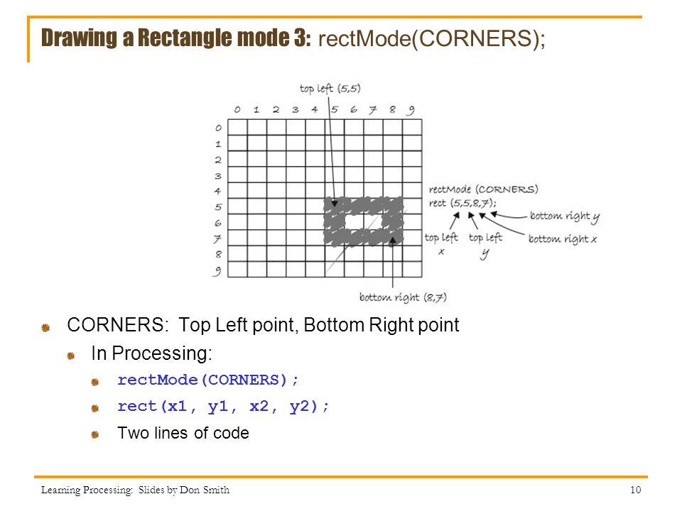 Drawing a Rectangle mode 3: rectMode(CORNERS);