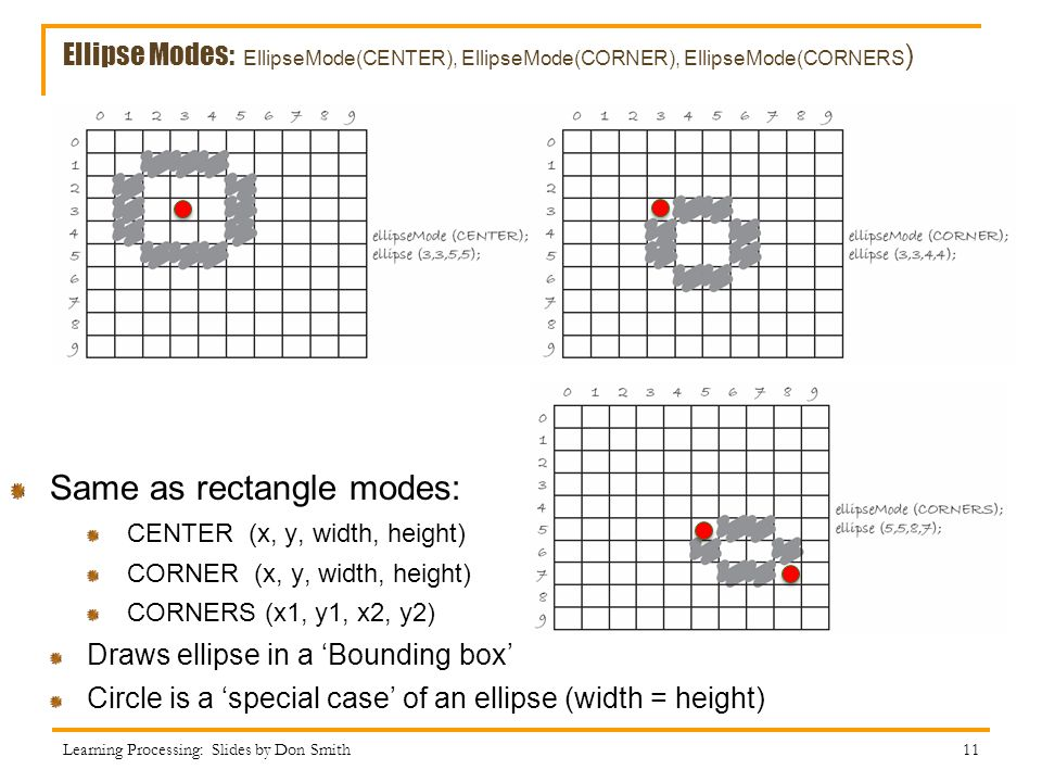 Same as rectangle modes: