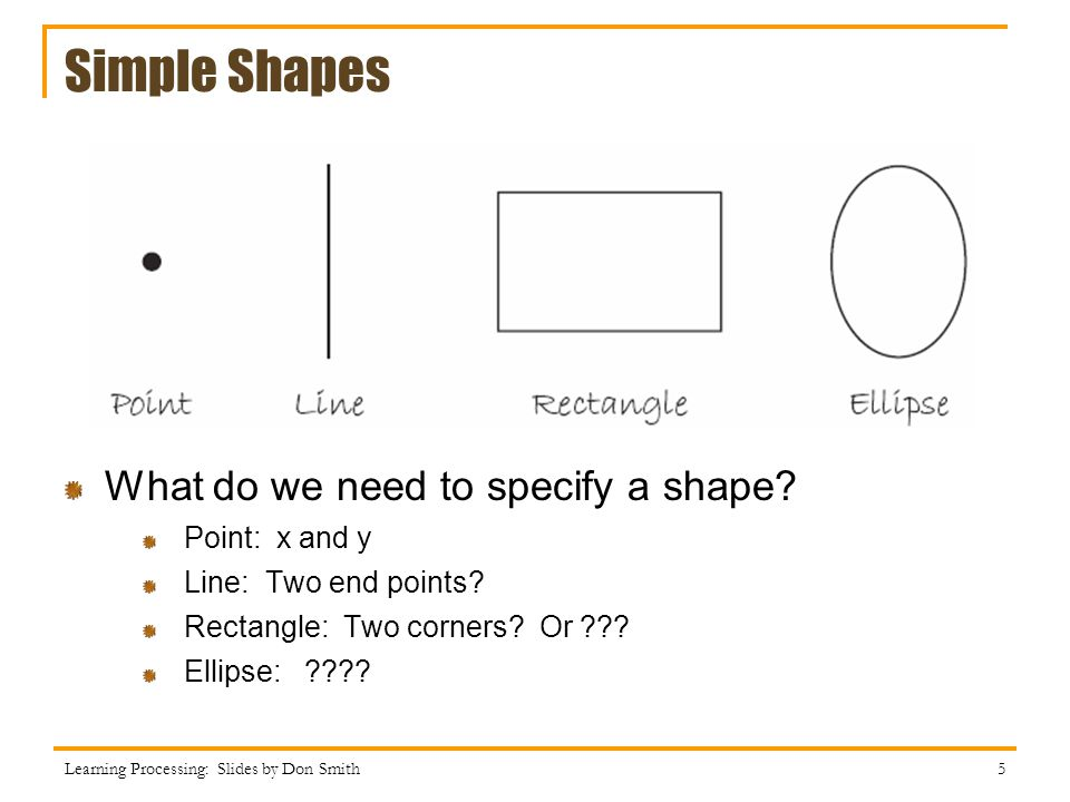 Simple Shapes What do we need to specify a shape Point: x and y
