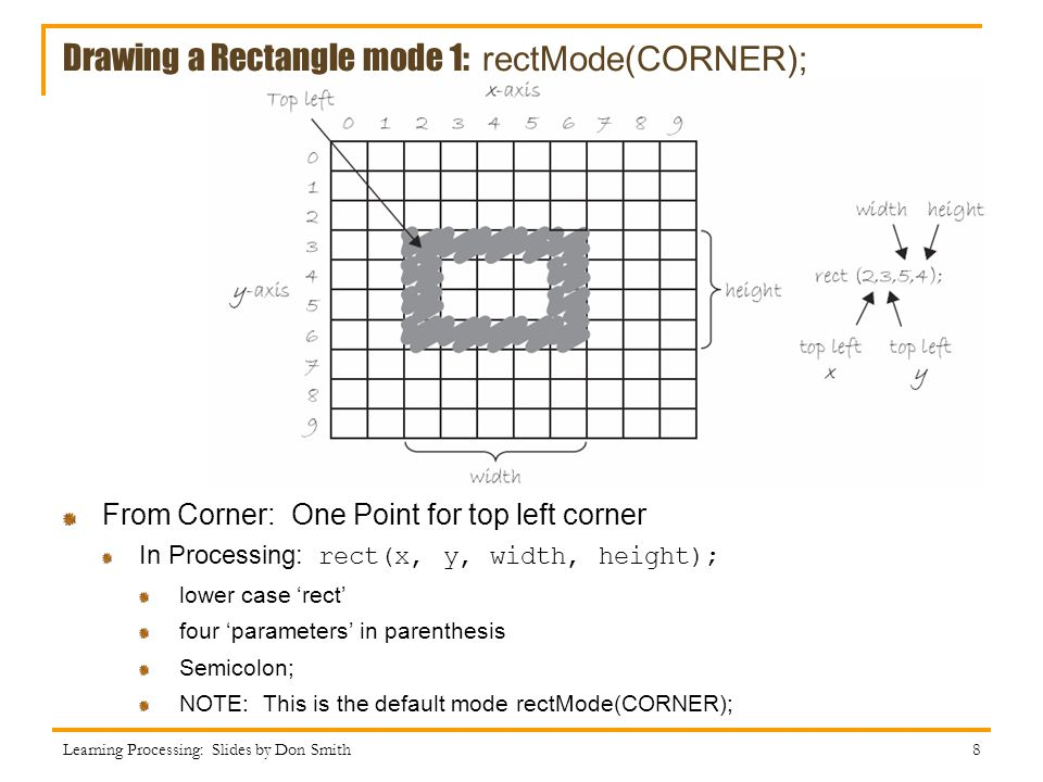 Drawing a Rectangle mode 1: rectMode(CORNER);