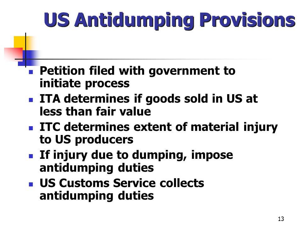US Antidumping Provisions