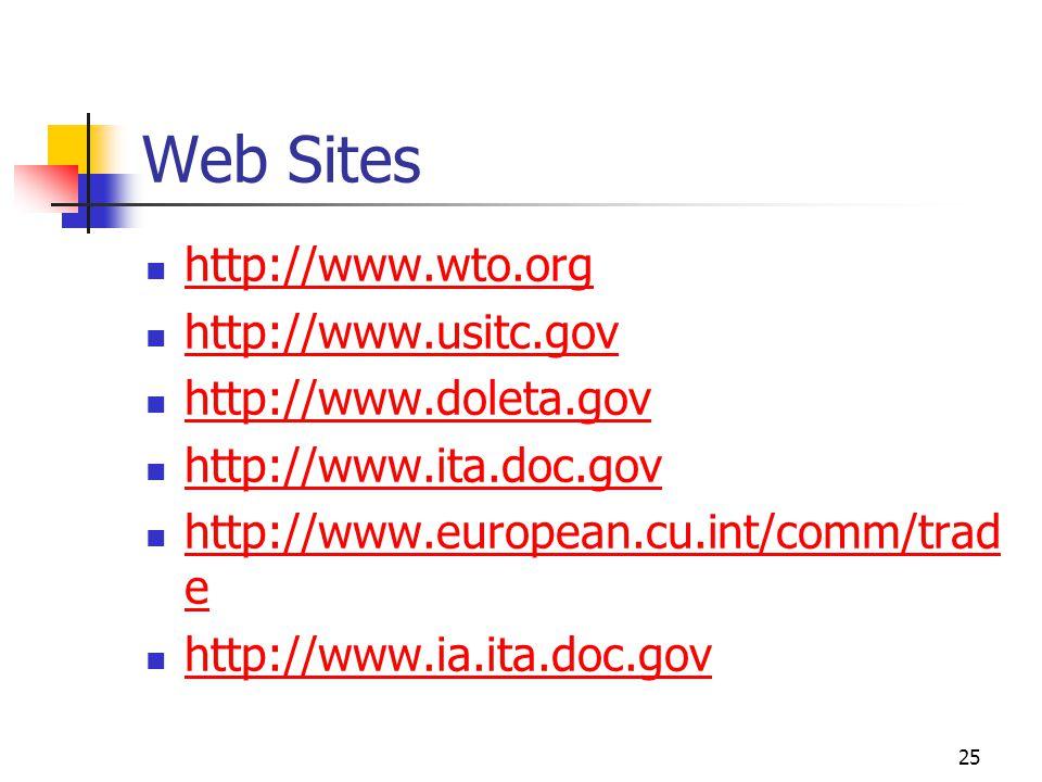 Web Sites http://www.wto.org http://www.usitc.gov