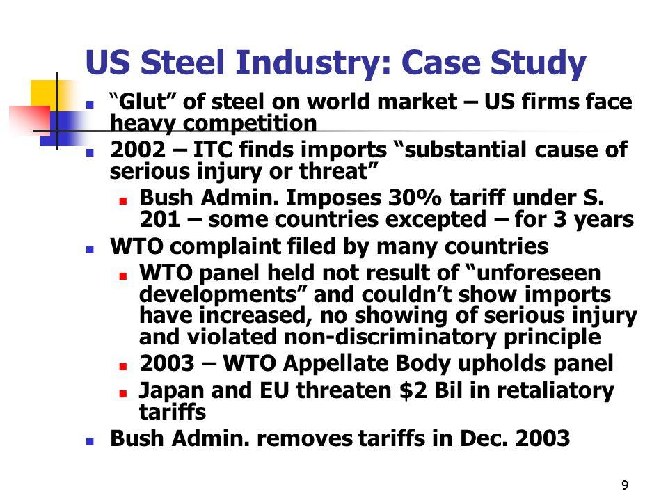 US Steel Industry: Case Study
