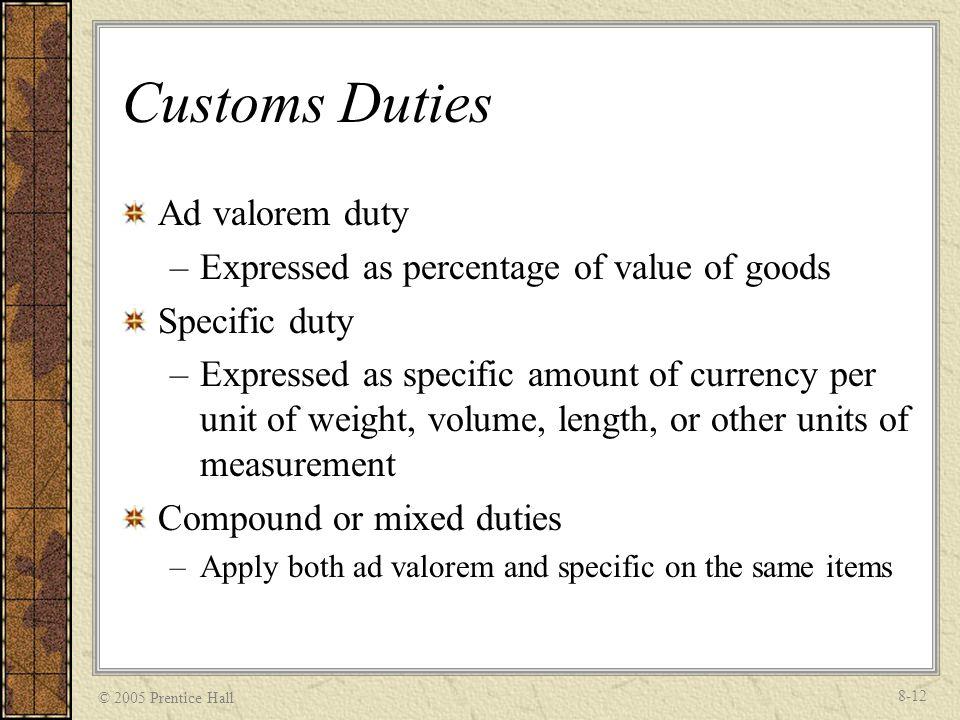 Customs Duties Ad valorem duty
