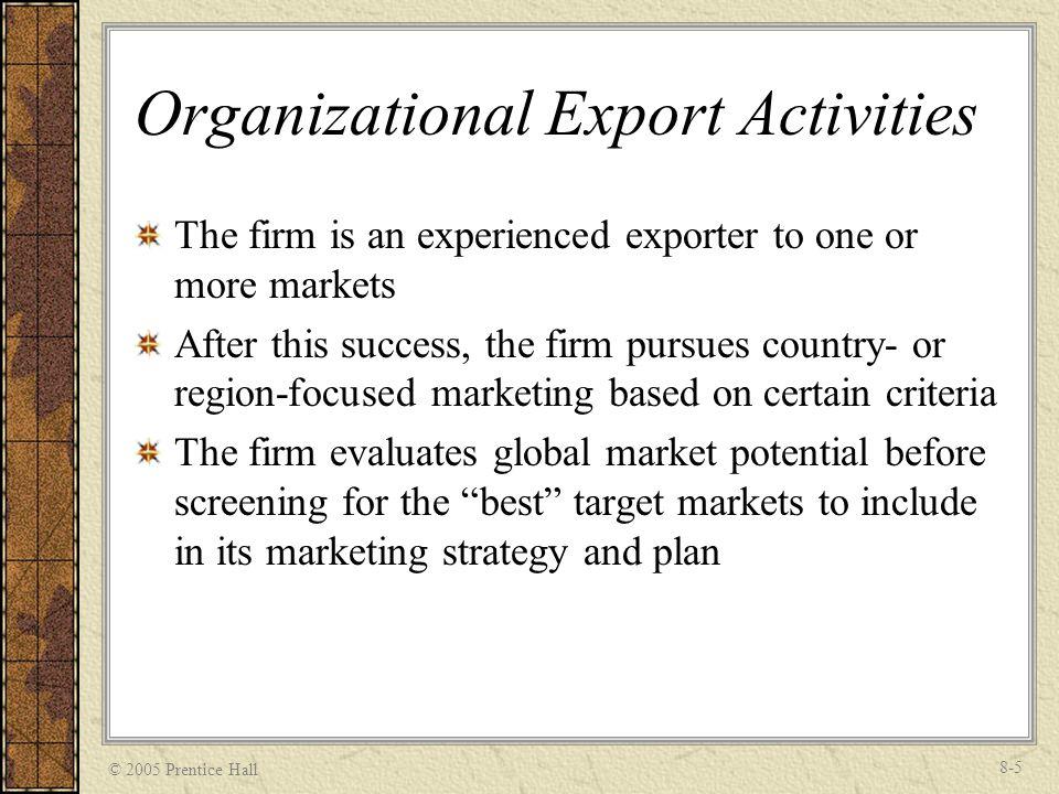 Organizational Export Activities
