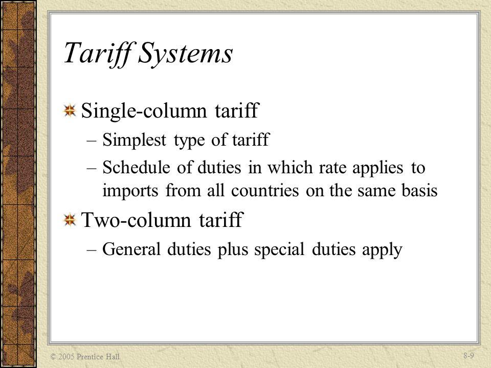 Tariff Systems Single-column tariff Two-column tariff