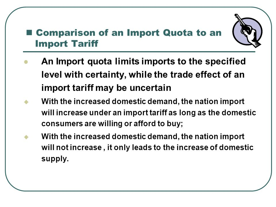 Comparison of an Import Quota to an Import Tariff