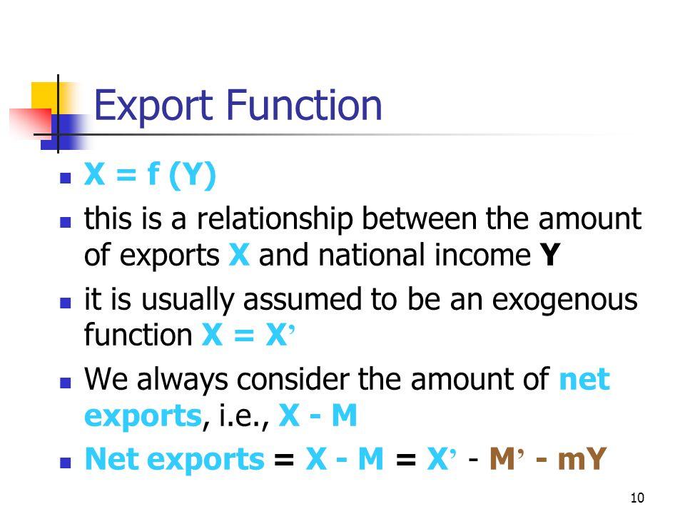 Export Function X = f (Y)