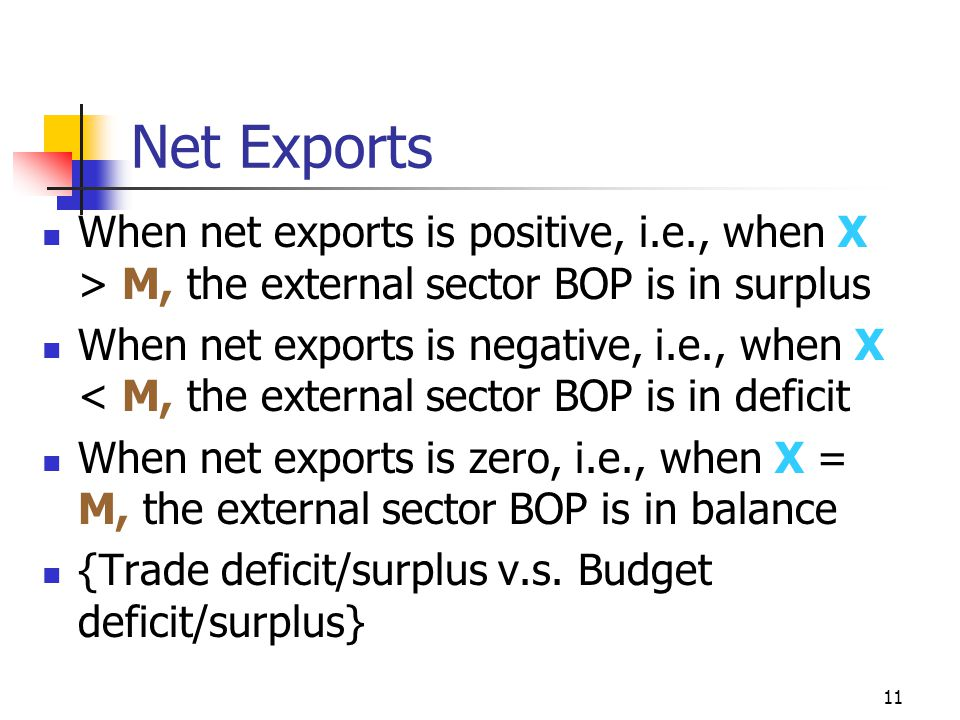 Net Exports When net exports is positive, i.e., when X > M, the external sector BOP is in surplus.