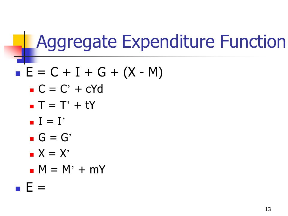 Aggregate Expenditure Function