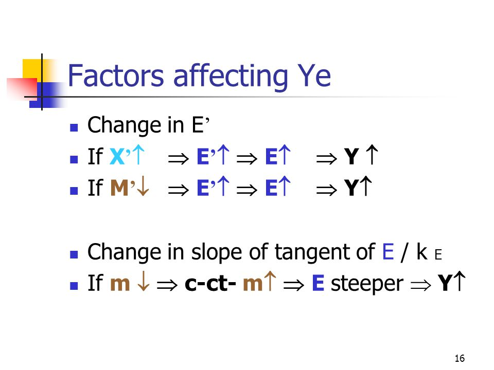 Factors affecting Ye Change in E' If X'  E'  E  Y 