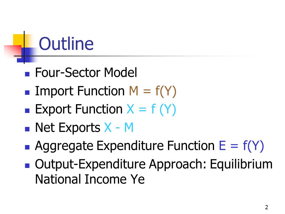Outline Four-Sector Model Import Function M = f(Y)