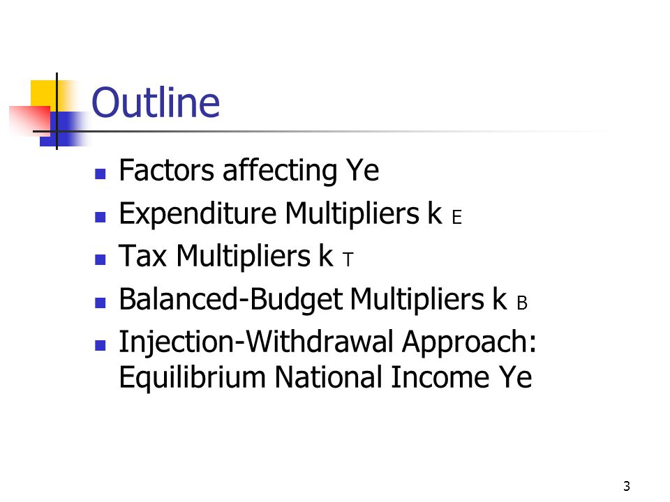 Outline Factors affecting Ye Expenditure Multipliers k E