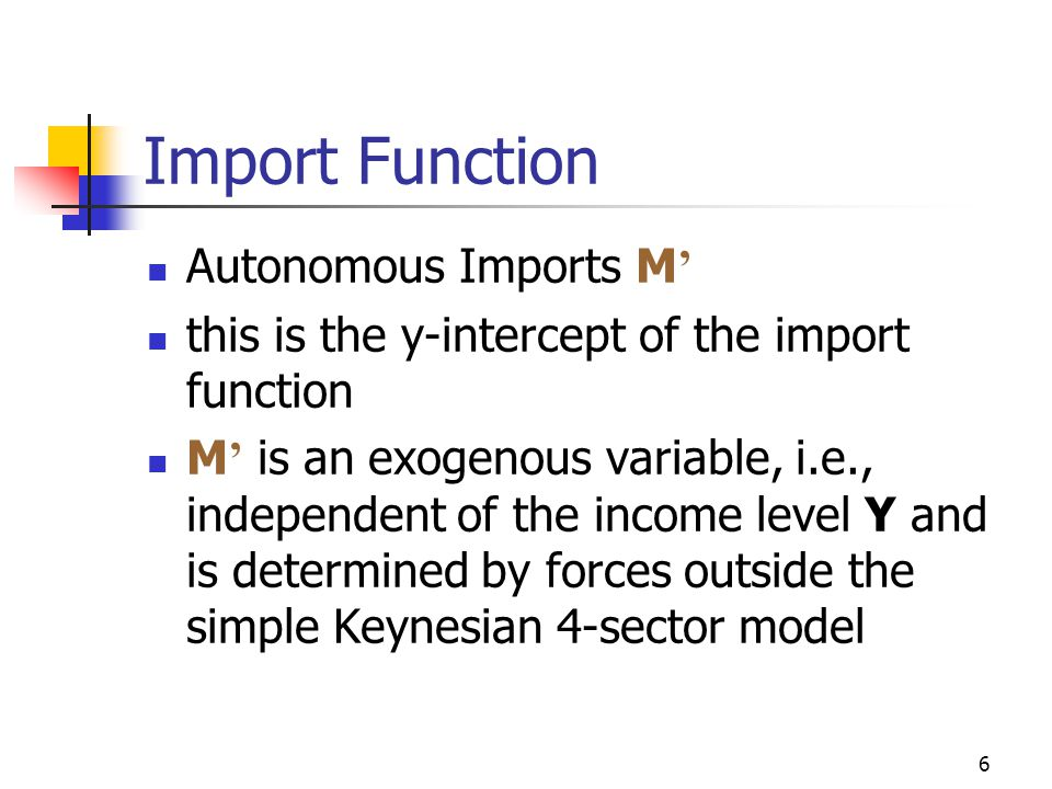 Import Function Autonomous Imports M'