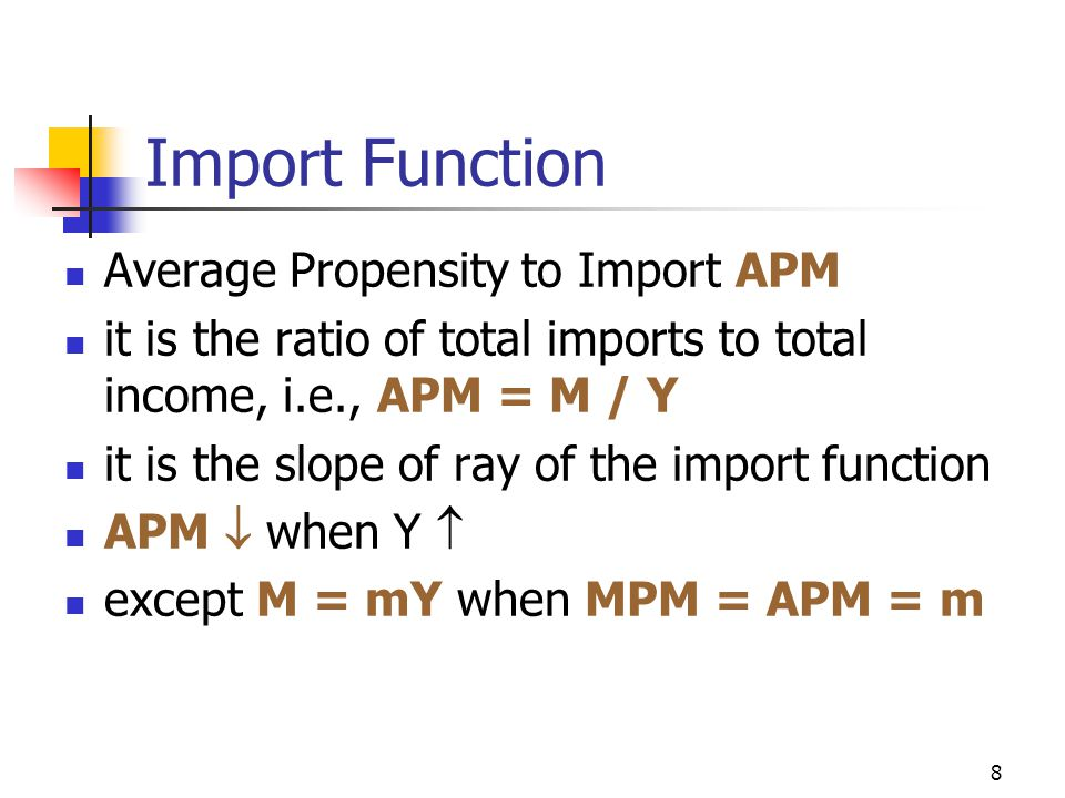 Import Function Average Propensity to Import APM
