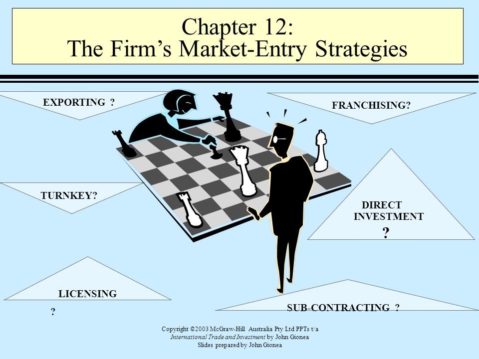 The Firm's Market-Entry Strategies