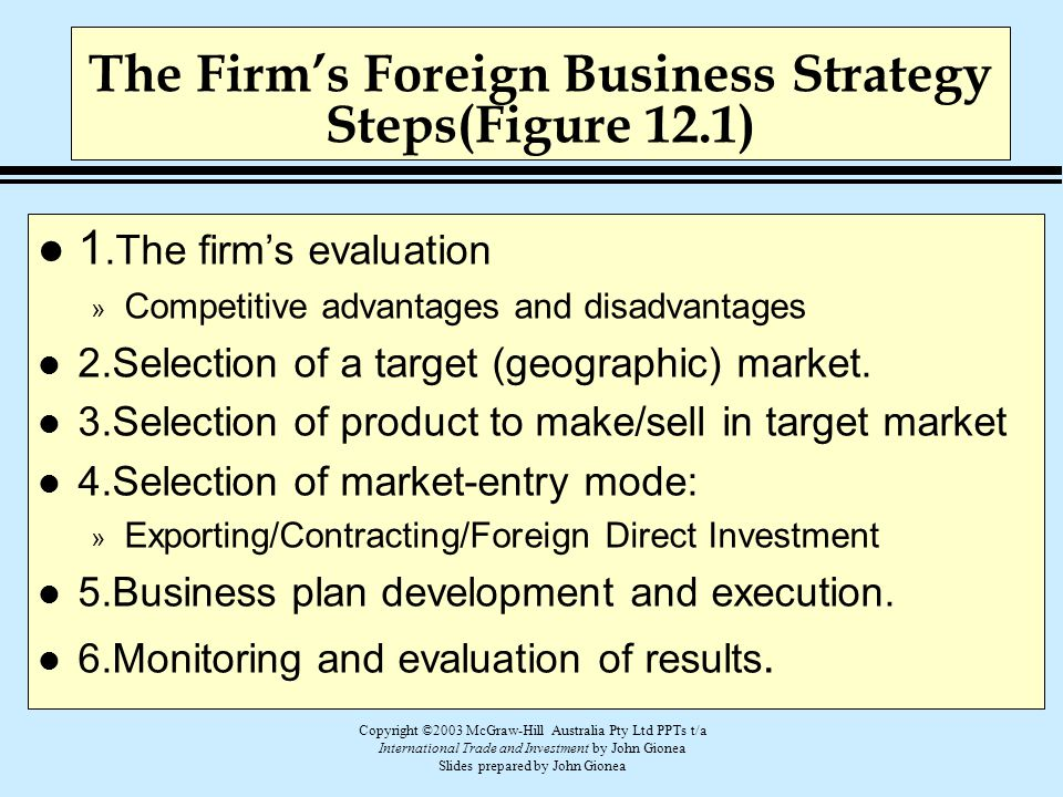 The Firm's Foreign Business Strategy Steps(Figure 12.1)
