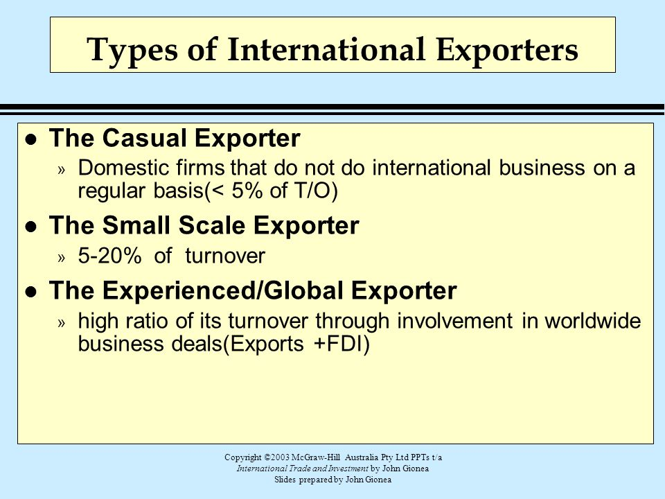Types of International Exporters