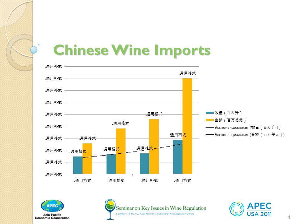 Chinese Wine Imports 2017/4/8