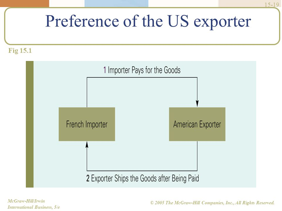 Preference of the US exporter