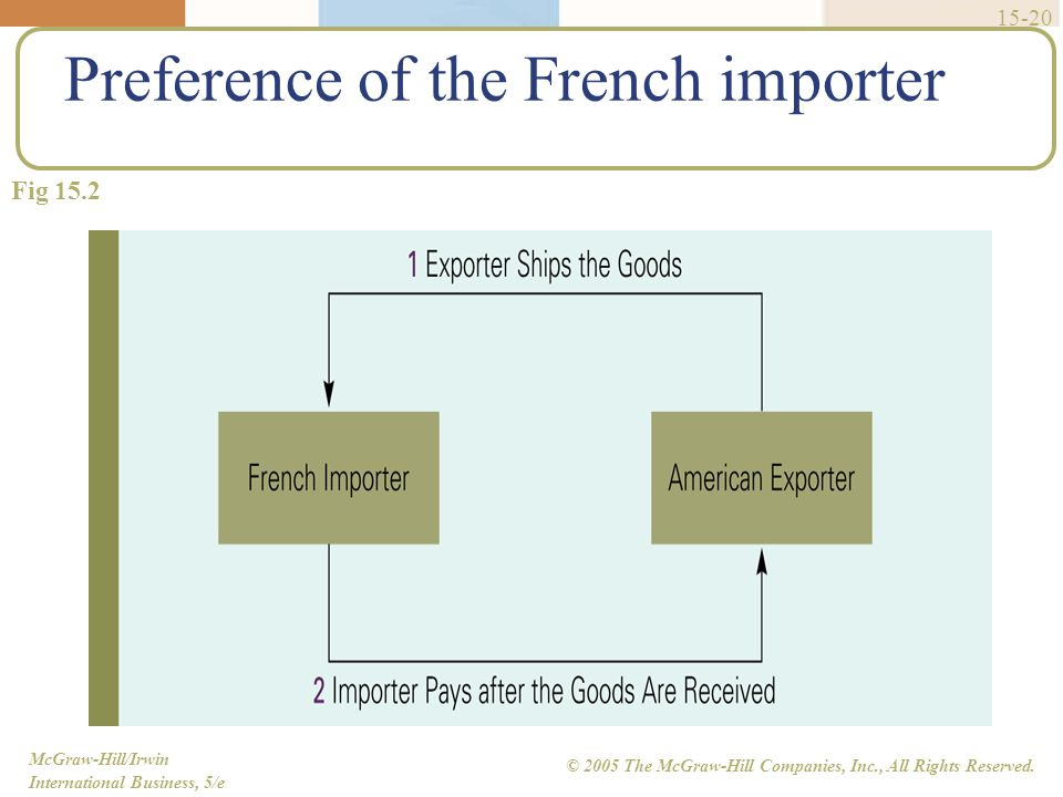 Preference of the French importer