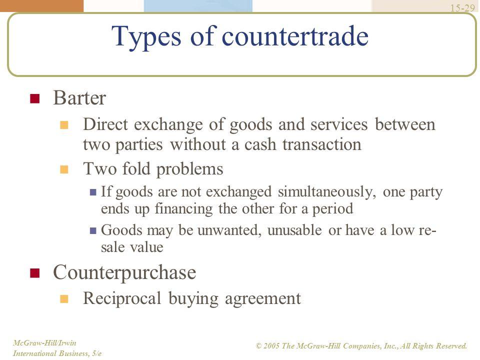 Types of countertrade Barter Counterpurchase