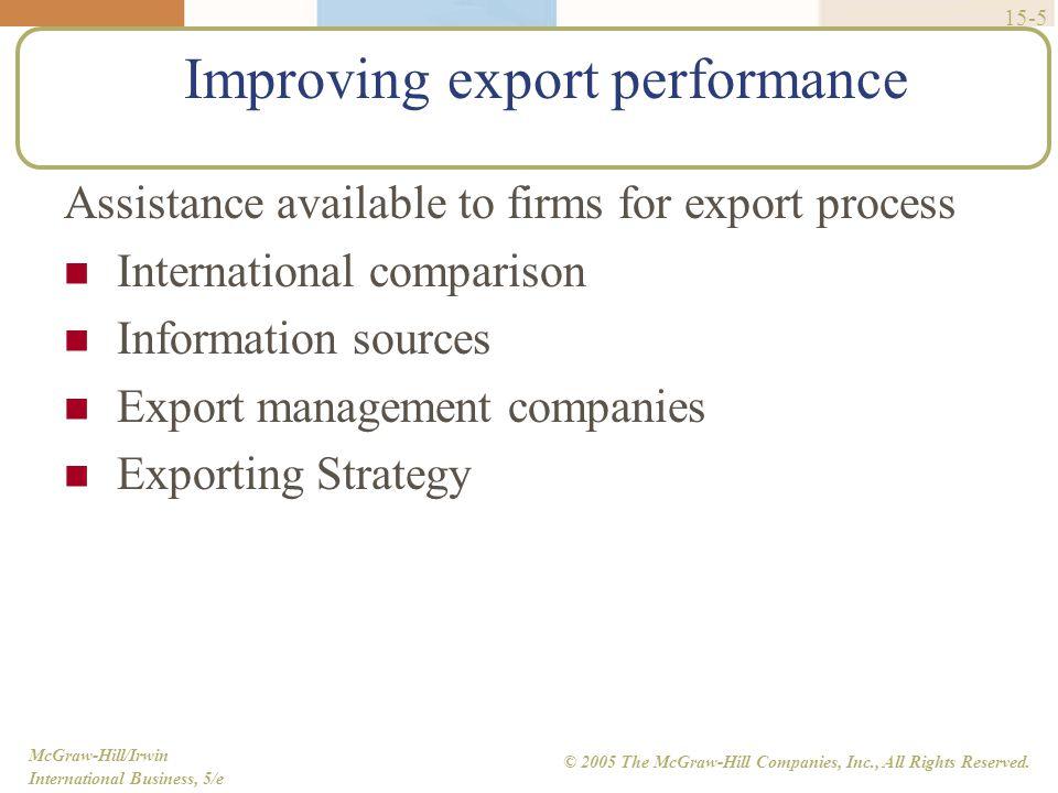 Improving export performance