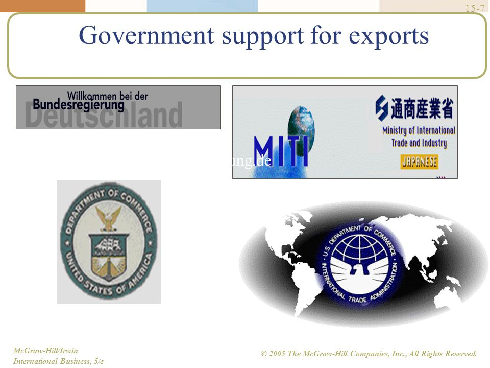 Government support for exports