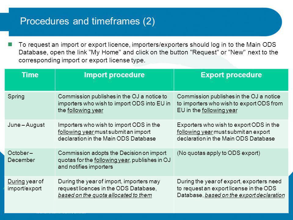 Procedures and timeframes (2)