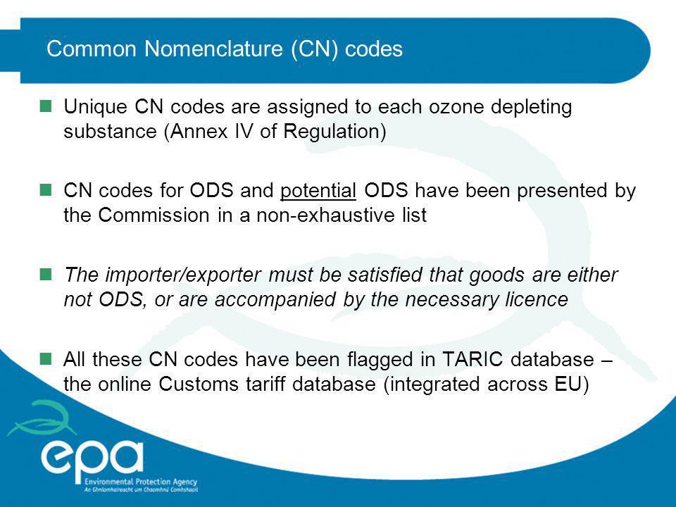 Common Nomenclature (CN) codes