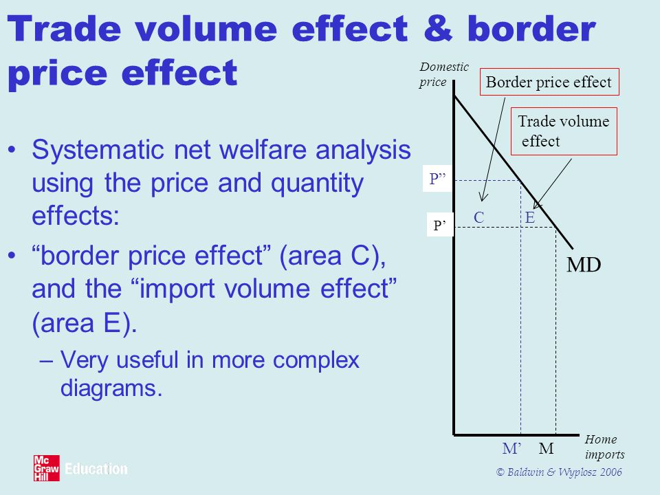 Trade volume effect & border price effect