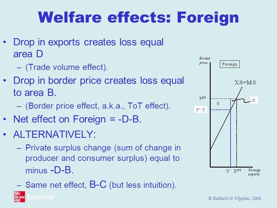 Welfare effects: Foreign