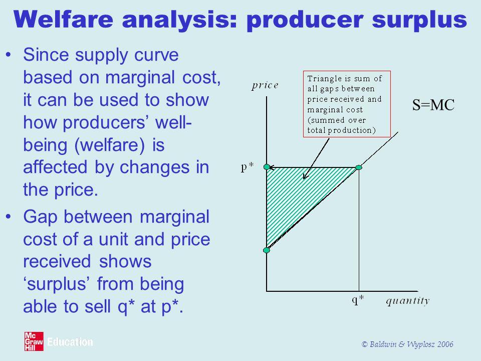 Welfare analysis: producer surplus