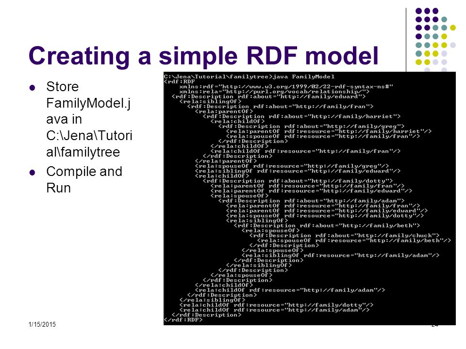 Creating a simple RDF model